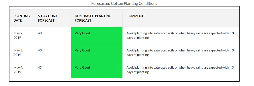 New cotton planting forecast tool from NC State - UT Crops News